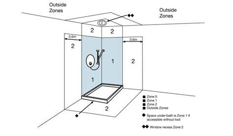 Bath Size Shower Trays bathroom zones r amp m electrical group