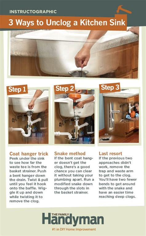 how to unclog kitchen sink grease the world s catalog of ideas