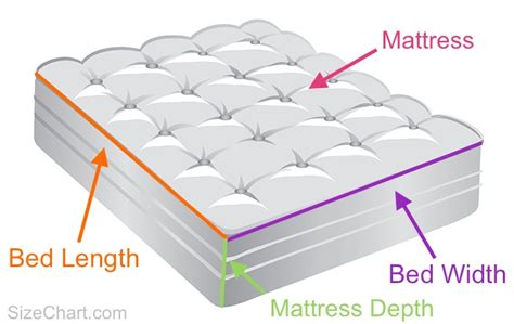 length of bed mattress us duvet sizes quilt sizes