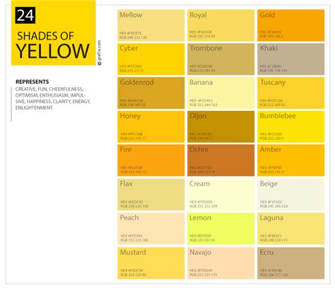 golden color shades 24 shades of yellow color palette graf1x