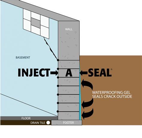 sealing cracks in basement walls basement wall cracks