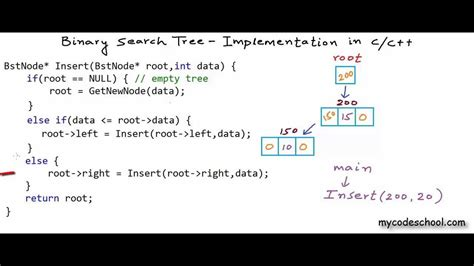 tree c binary search tree implementation in c c