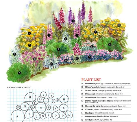 cottage garden layout 25 best ideas about cottage garden plants on