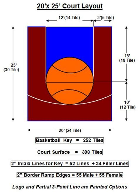 basketball half court dimensions backyard 20 x 25 dimensions of backyard basketball half court