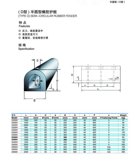 where to buy rubber sts boat d shape collision avoidance rubber fender buy