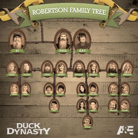 robertson family pictures family tree duck dynasty