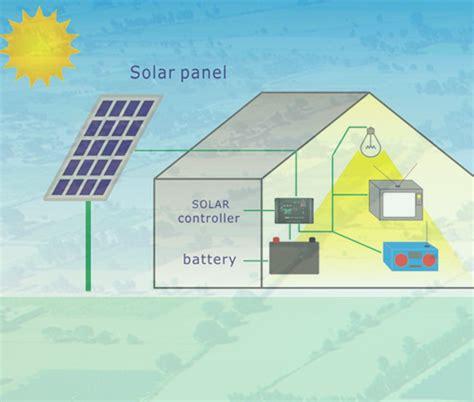 solar light system for home solar home lighting system power
