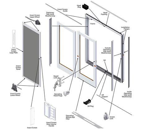 andersen frenchwood gliding patio door replacement parts