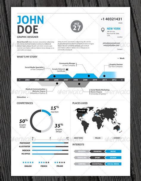 resume infographic generator phuket resume collection and creative design 21 stunning