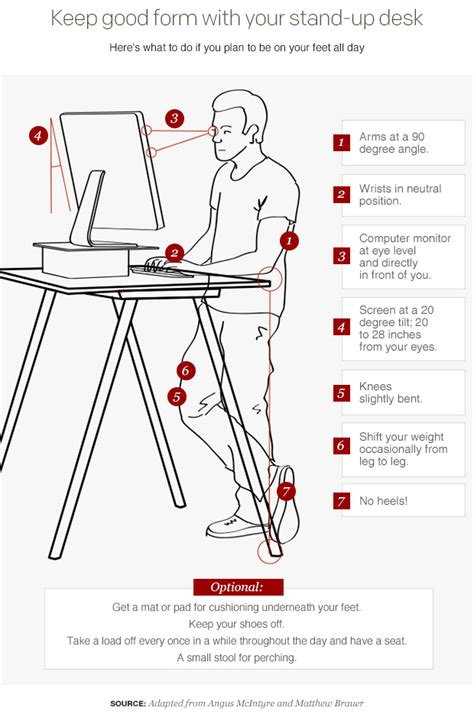 standing desk lower back read this before switching to a standing desk