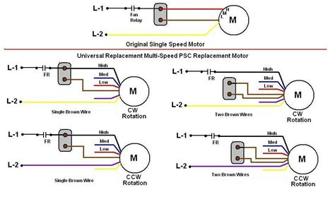 Electric Motor Wiring by Ac Electric Motor Wiring Diagram Wiring Diagram And