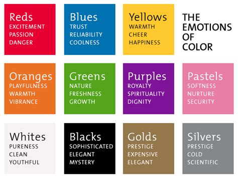 paint colors emotions they evoke why color matters mmicreative