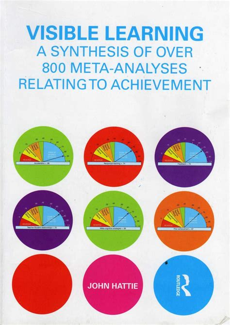 visible learning a synthesis of 800 meta analyses relating to achievement visible learning a synthesis of 800 meta analyses