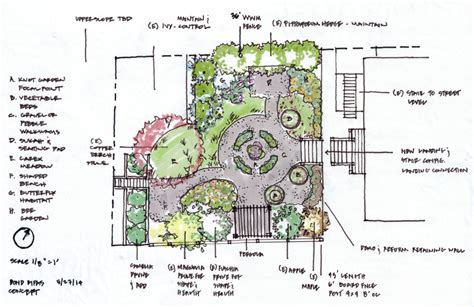 cottage garden layout berkeley cottage garden concept plan ian design
