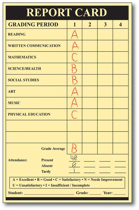 how to make report cards the mbt ponderers report cards anyone