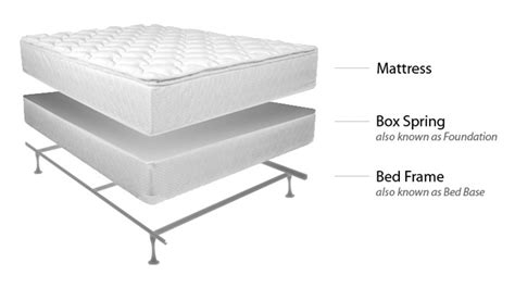 bed frame for mattress without box woodworking bunk bed plans bedroom bed