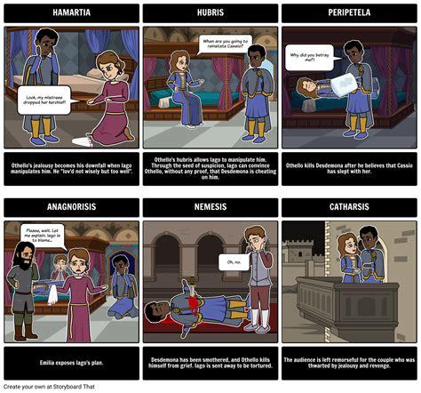 the tragedy of othello othello characters othello summary