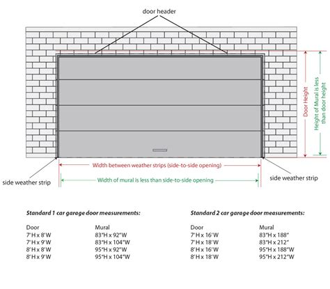 standard overhead door sizes standard garage door size uk wageuzi