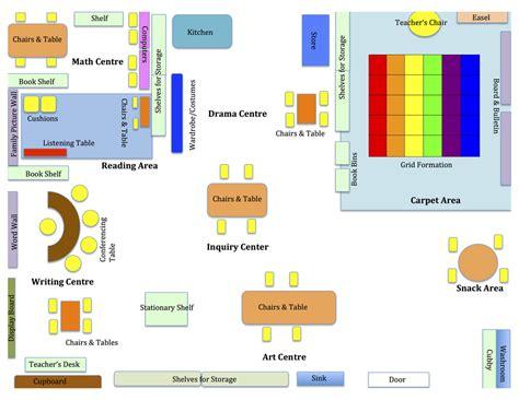a preschool classroom floor plan kindergarten classroom