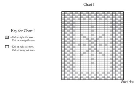 free knitting charts and motifs the world s catalog of ideas