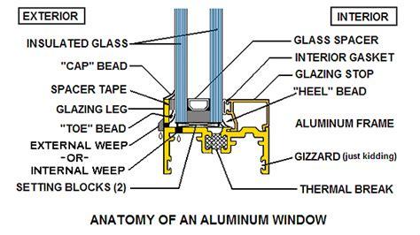 bead window anatomy of aluminum window