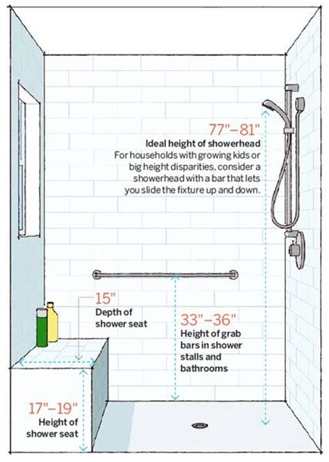 Remodeling Small Master Bathroom Ideas best 25 shower seat ideas on pinterest master shower