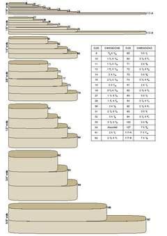 rubber st size guide advantage 1 4 quot bag rubber bands walmart