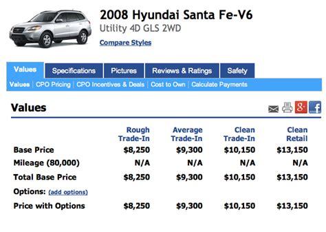 kelley blue book used cars value calculator 1995 acura integra on board diagnostic system nada cars book value html autos weblog