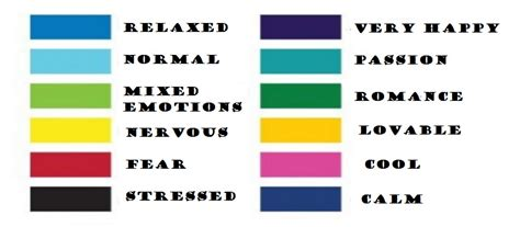 colors and mood chart how colors affect mood interesting how do colors in the