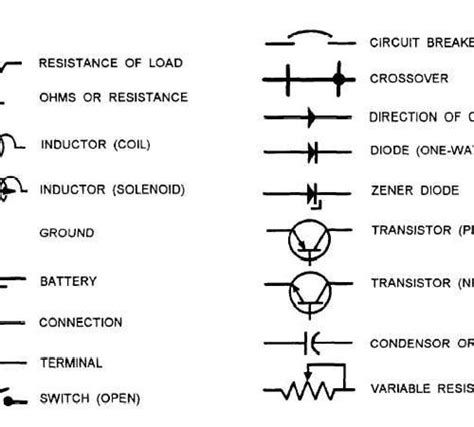 automotive wiring diagram awesome of wiring diagrams