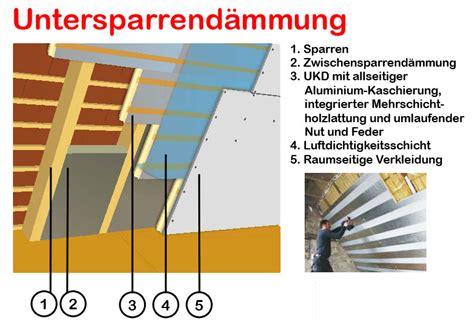 Dachdämmung Altbau Kosten by Dachisolierung Dachd 228 Mmung Kosten Sparen Durch Gute D 228 Mmung