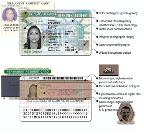 how to make green card what papers exactly are they looking for re arizona