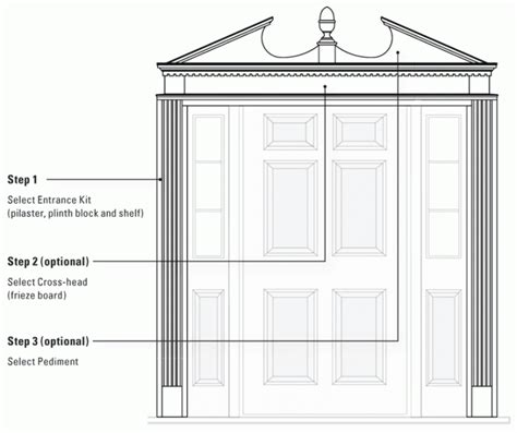 exterior door moulding exterior door trim molding home design