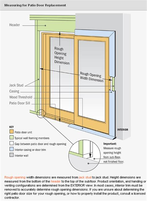 standard sliding patio door size 09fdc63d 919d 40c8 a923