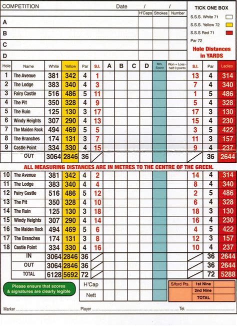 scoreboard for card redcastle golf course scorecard donegal golf courses