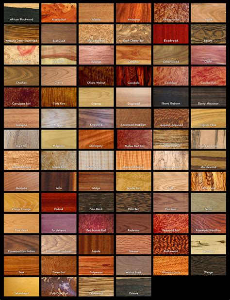 types of woodwork types of wood williams knife co