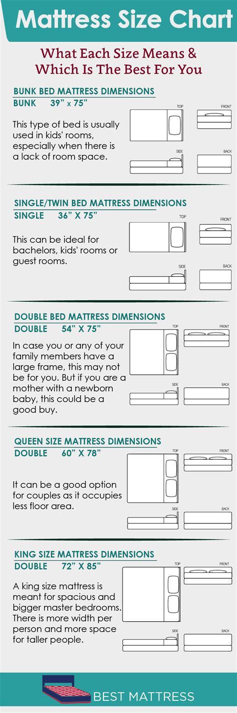 crib mattress sizes chart mattress size chart dimensions pleasing king