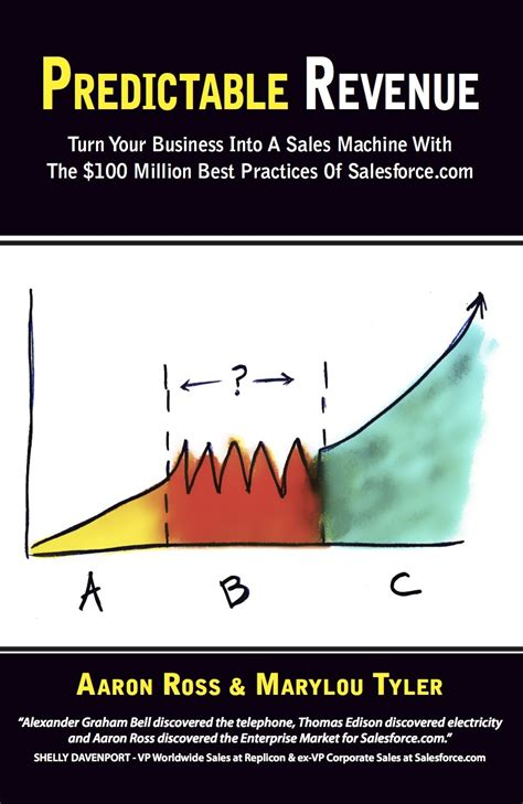 predictable picture books how to buy the predictable revenue book get free