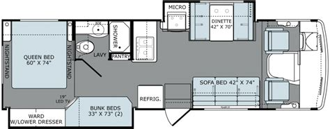 5th wheel cers with bunk beds 12 must see bunkhouse rv floorplans welcome to the