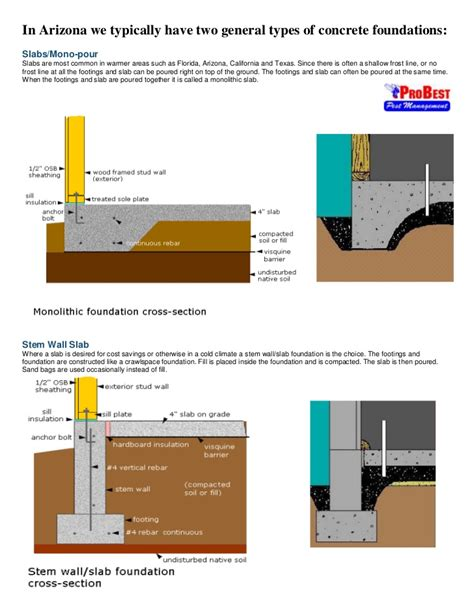 types of house foundations foundation types