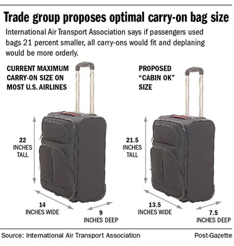 united airlines baggage international united airlines carry on baggage weight international flights