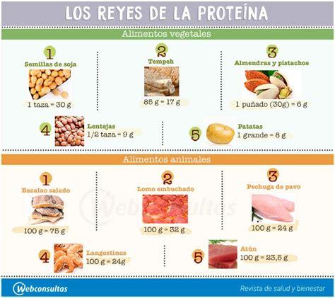 alimentos con alto contenido en proteinas fuentes de prote 237 nas alimentos animales y vegetales que
