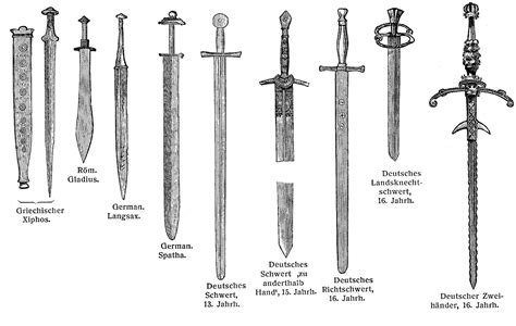 sword list file schwerttypen jpg wikimedia commons