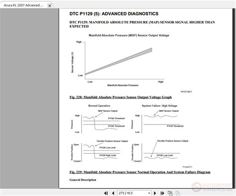 car repair manuals online pdf 2009 acura rl transmission control acura rl 2007 advanced engine performance diagnosis auto repair manual forum heavy equipment