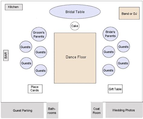 wedding reception floor plan template banquet rooms banquet room business plan
