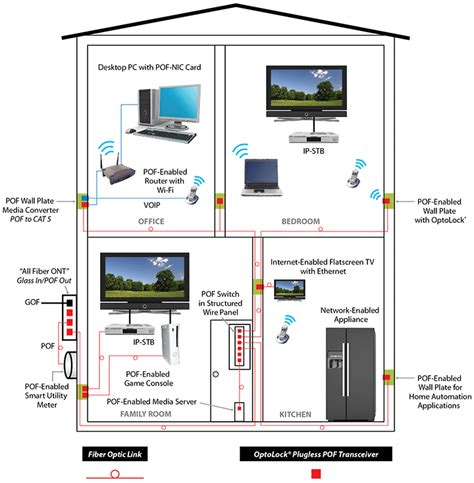 home design network tv home design network tv 28 images pa sparks tech in