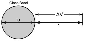 what is the charge on the bead physics archive october 30 2014 chegg