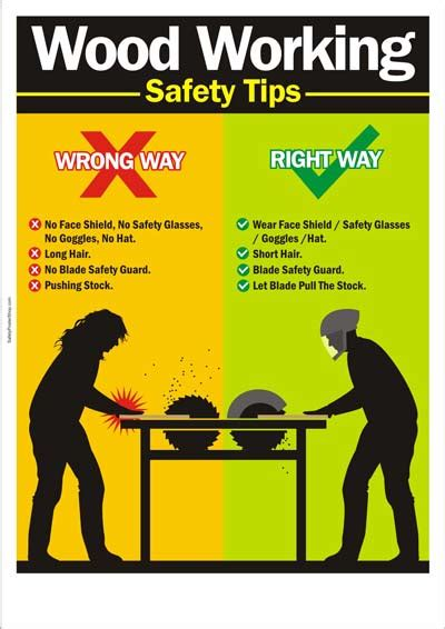 Woodworking Safety Poster Woodworking Safety Tips