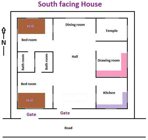 south facing house vastu plan প লক bastu for home