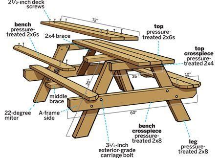 woodworking plans picnic table table woodworking plans picnic table woodworking plans
